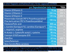 Amitamin Fertilsan-M-Inhaltsstoffe